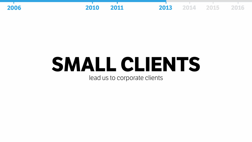 SMALL CLIENTS lead us to corporate clients 2006...