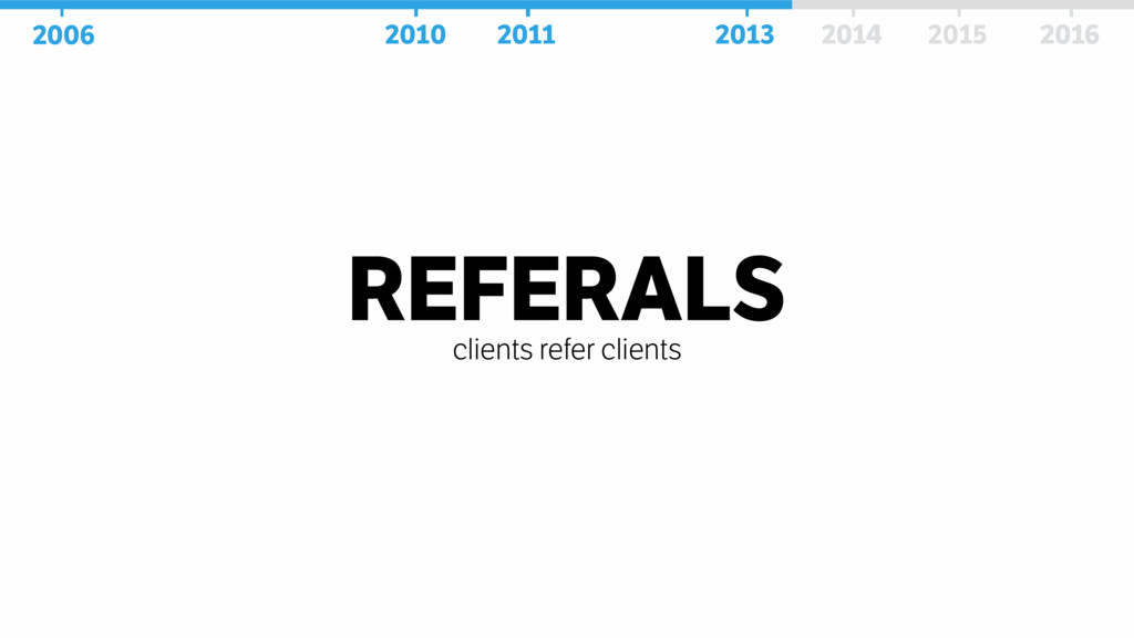 REFERALS clients refer clients 2006 2010 2011 2...