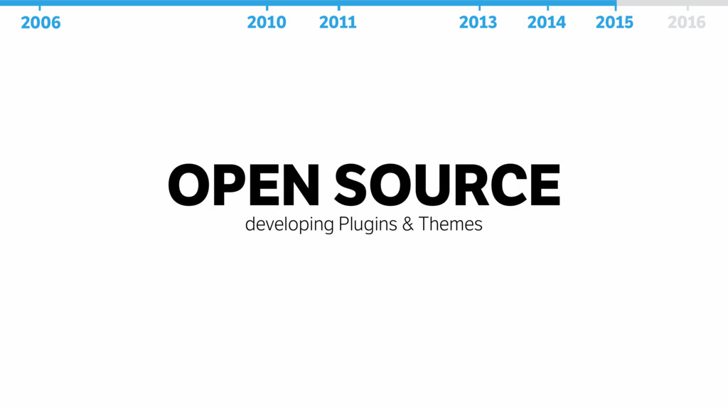 OPEN SOURCE developing Plugins & Themes 2006 20...