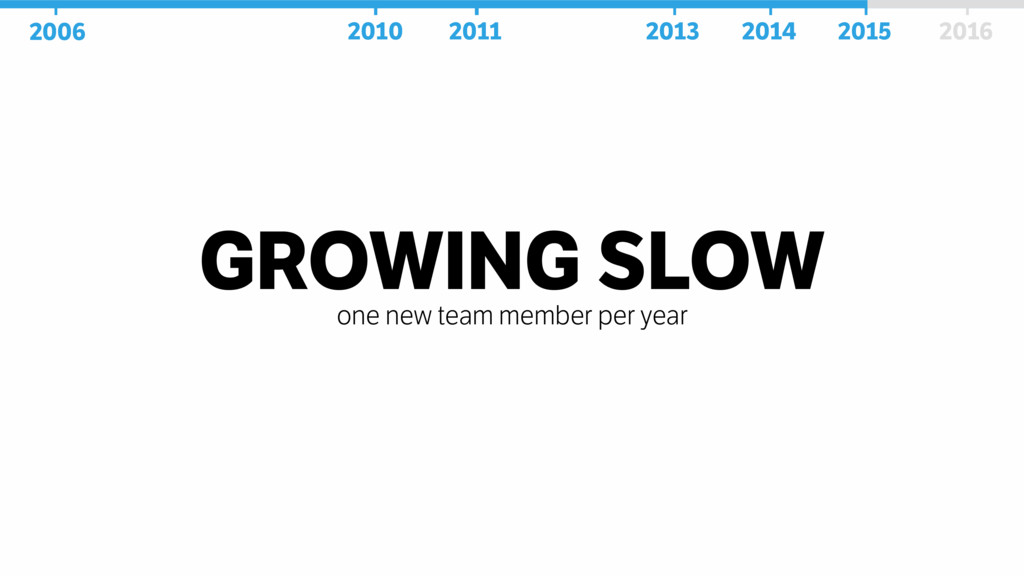 GROWING SLOW one new team member per year 2006 ...