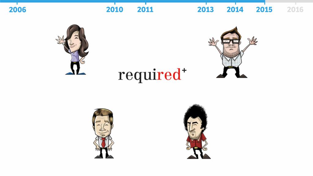 2006 2010 2011 2013 2014 2016 2006 2010 2011 20...