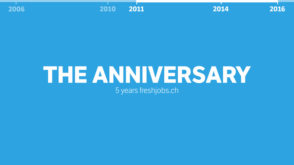 THE ANNIVERSARY 5 years freshjobs.ch 2006 2010 ...