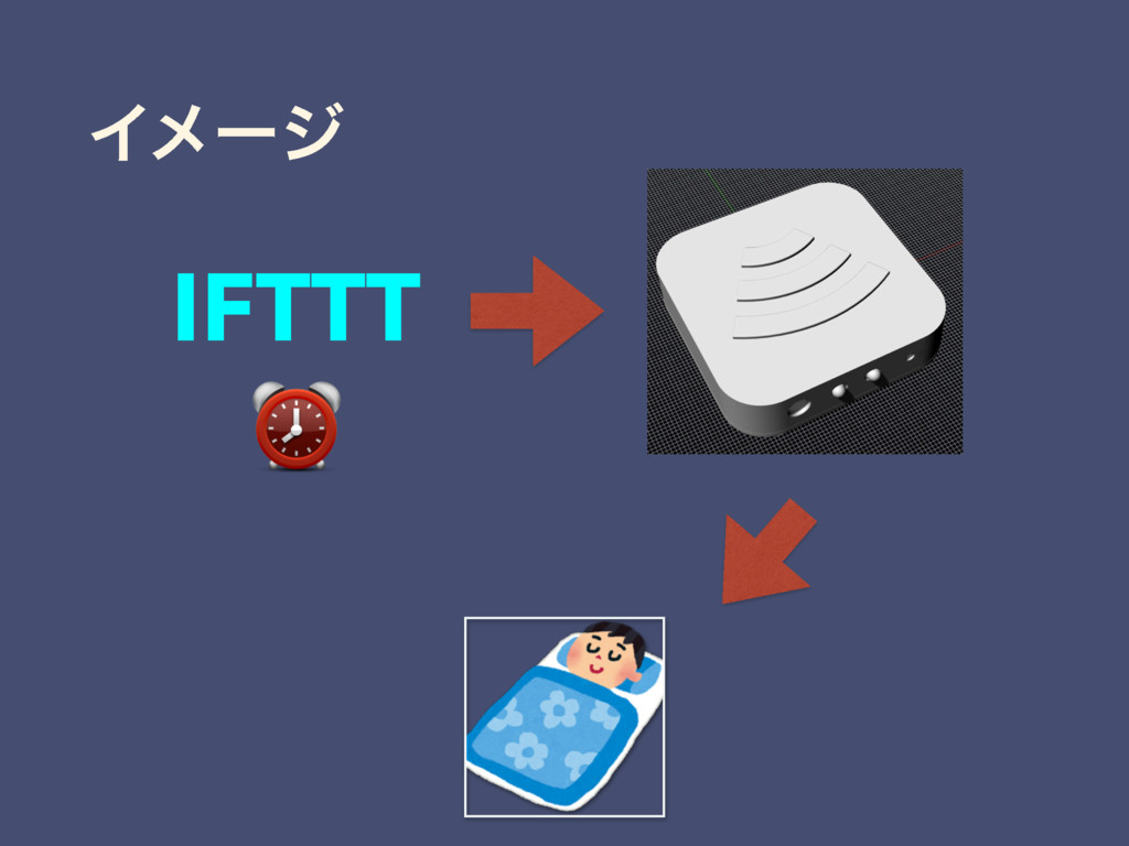 Πϝʔδ IFTTT ⏰