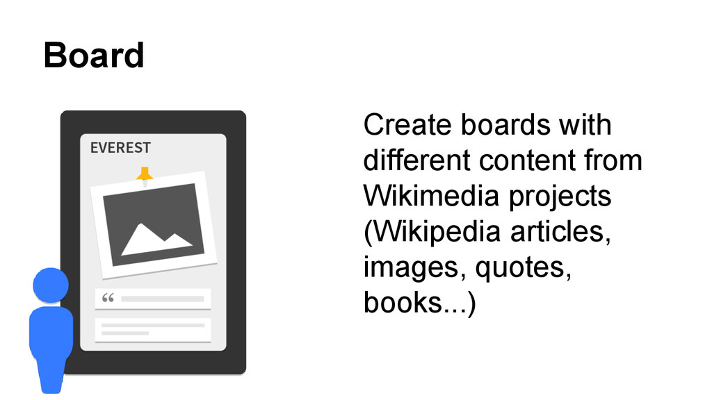 Board Create boards with different content from...