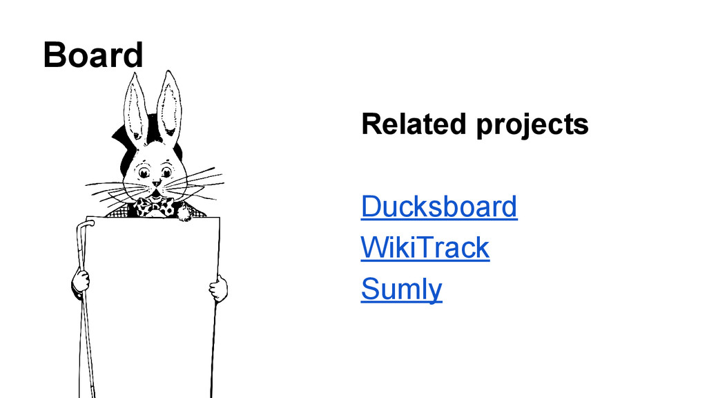 Board Related projects Ducksboard WikiTrack Sum...