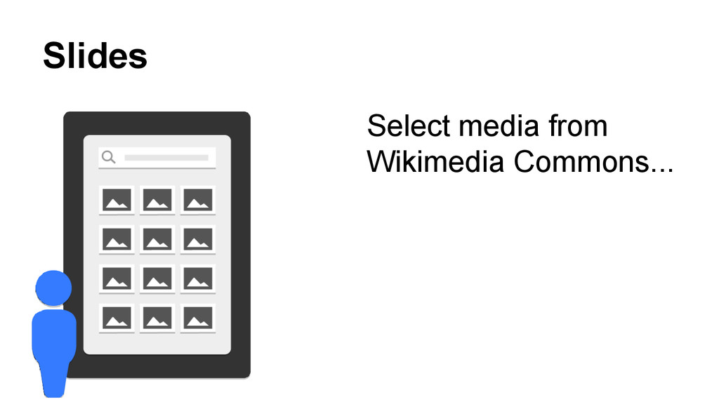 Slides Select media from Wikimedia Commons...