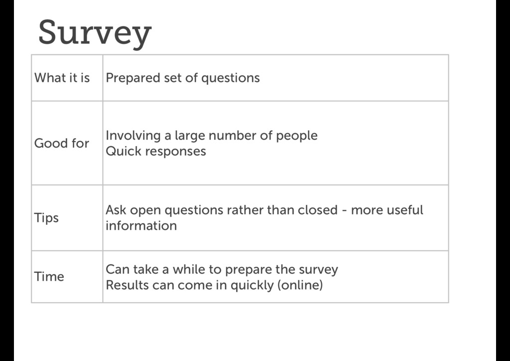 Survey What it is Prepared set of questions Goo...