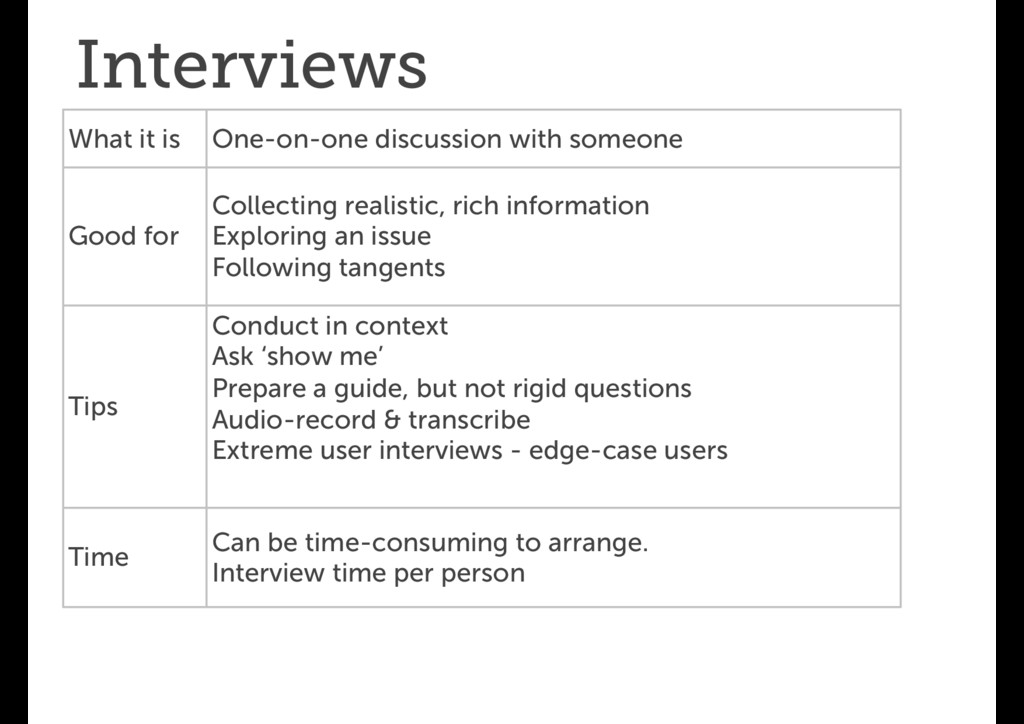 Interviews What it is One-on-one discussion wit...