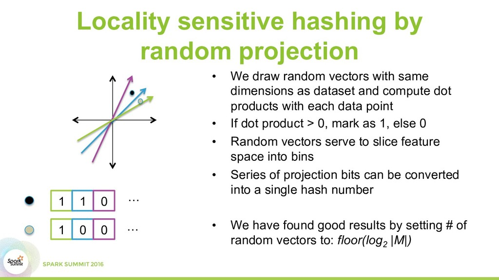 Locality sensitive hashing by random projection...