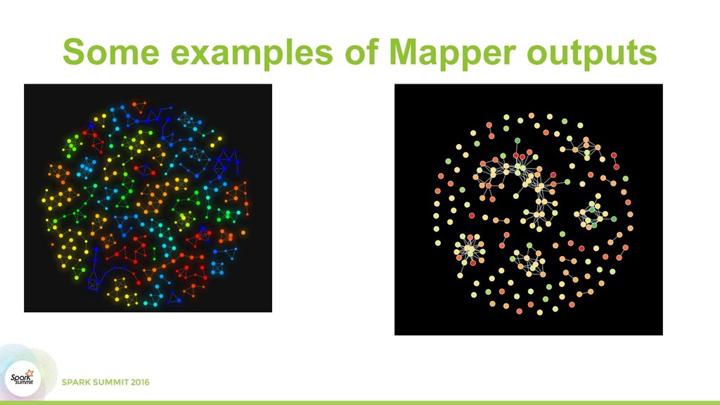 Some examples of Mapper outputs