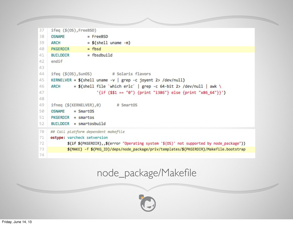 Text node_package/Makefile Friday, June 14, 13