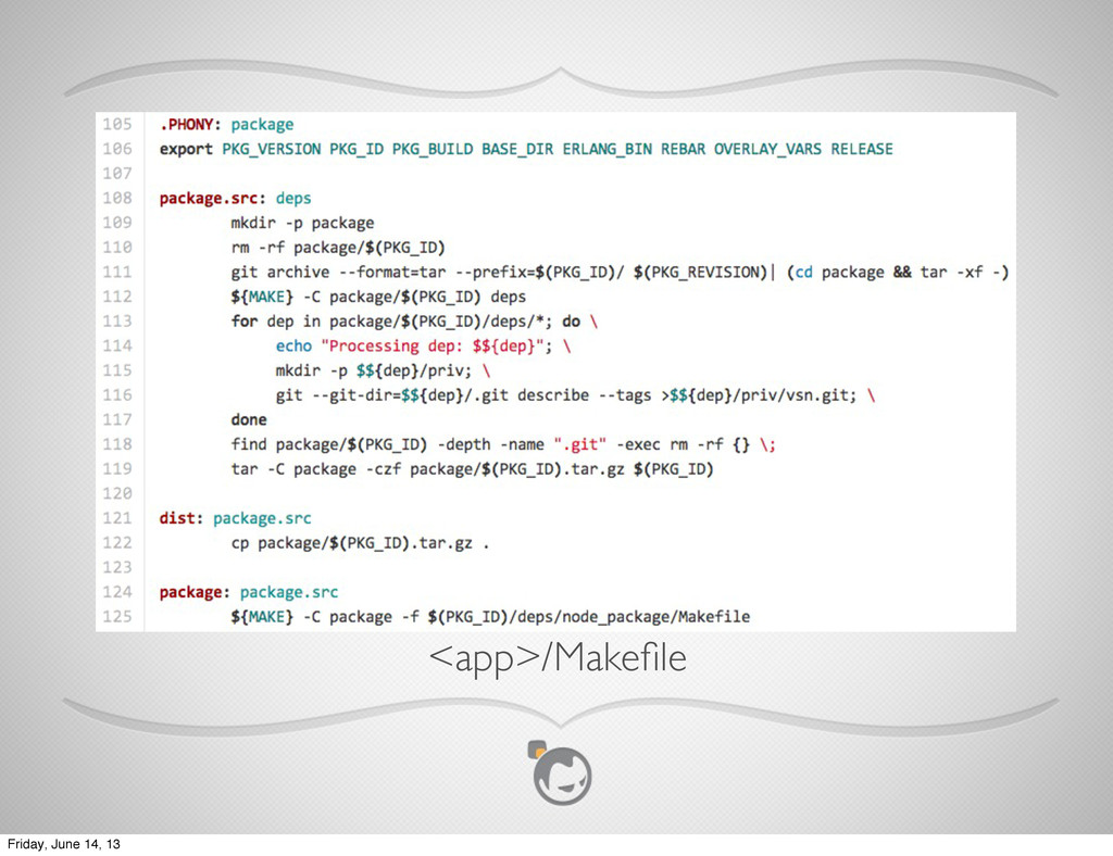 Text <app>/Makefile Friday, June 14, 13
