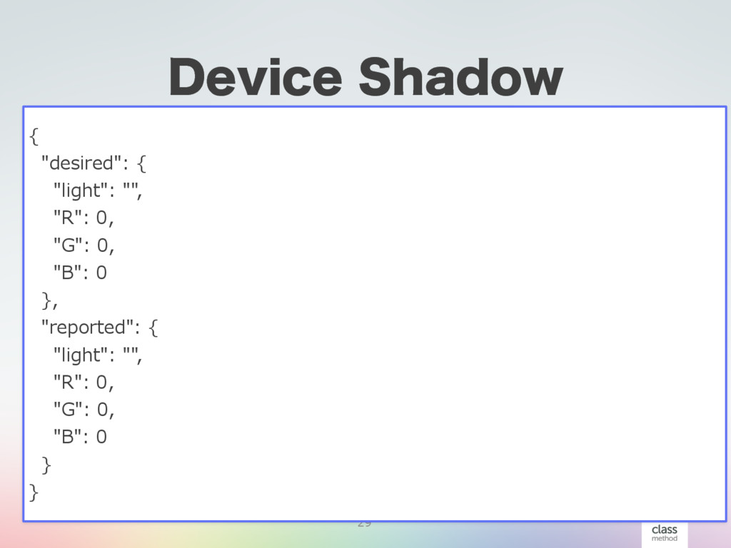 "%FWJDF4IBEPX 29 { ""desired"": { ""light"": """", ""R..."