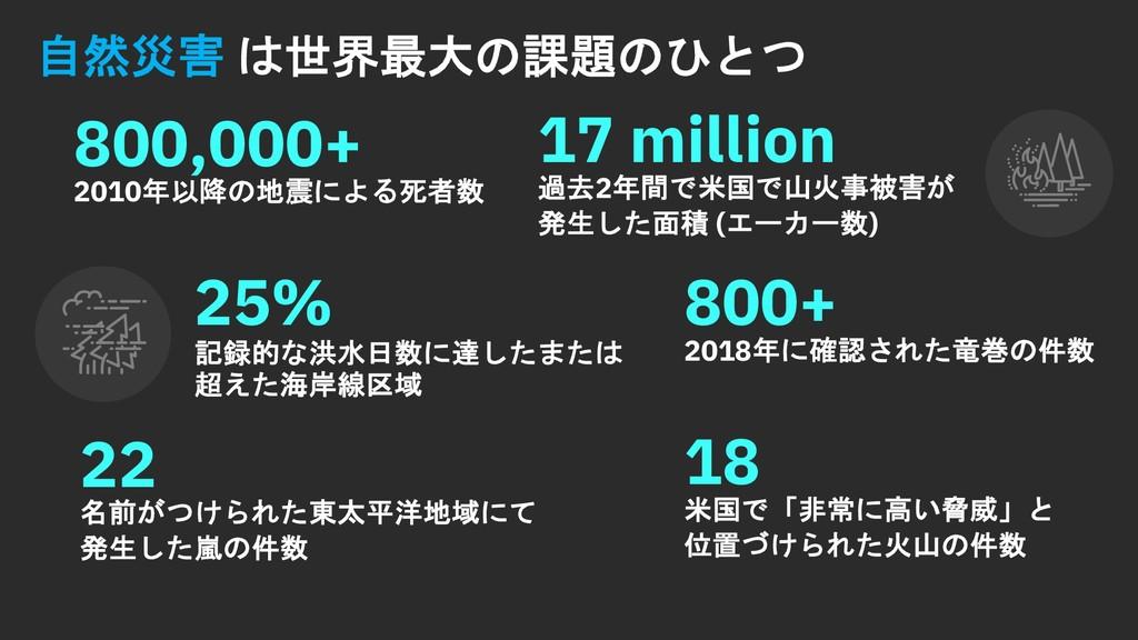 K>=+ @5(OY  17 million Q#22TF%,<L+ A?...