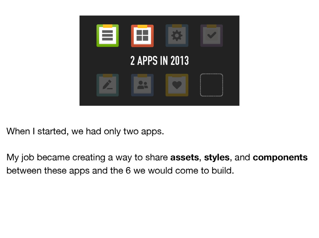 2 APPS IN 2013 When I started, we had only two ...