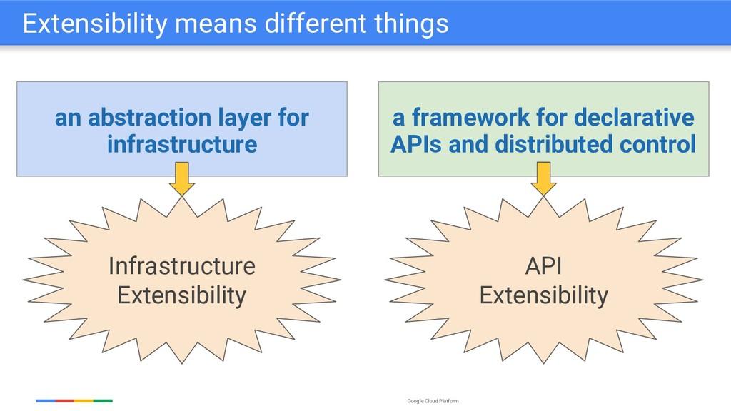 Google Cloud Platform Extensibility means diffe...