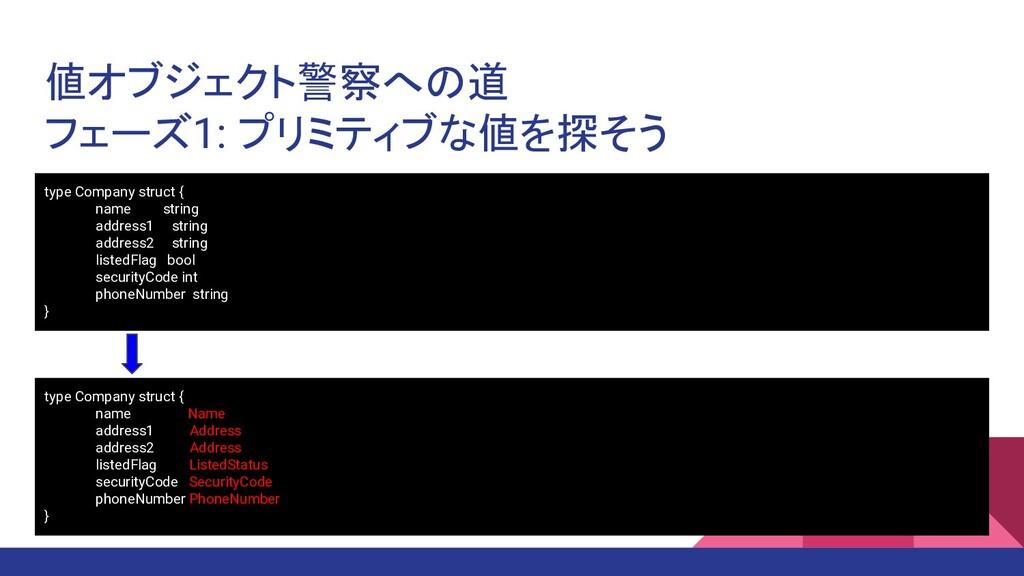 値オブジェクト警察への道 フェーズ1: プリミティブな値を探そう type Company s...
