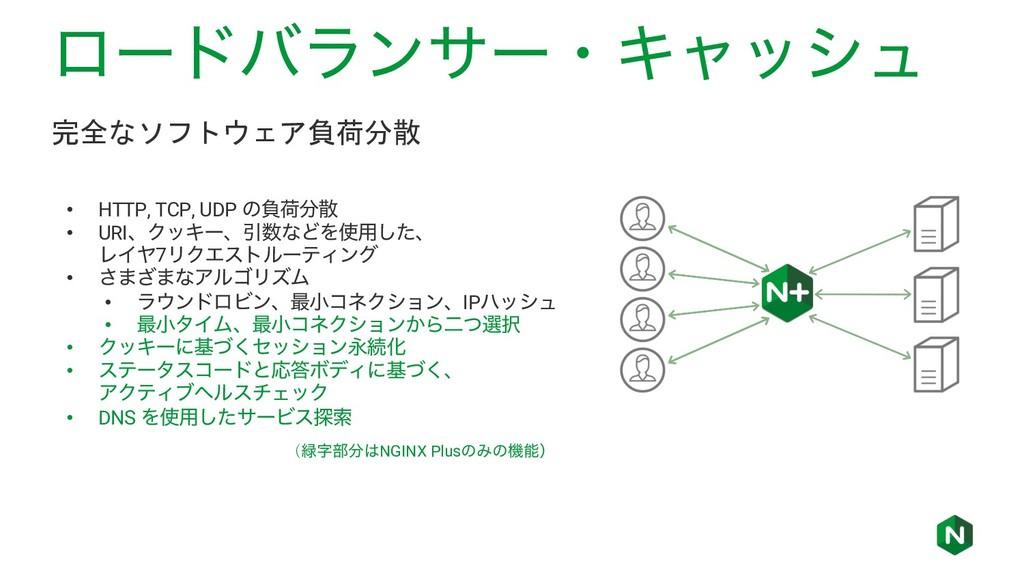ϩʔυόϥϯαʔɾΩϟογϡ    • HTTP, TCP, UDP ͷ...