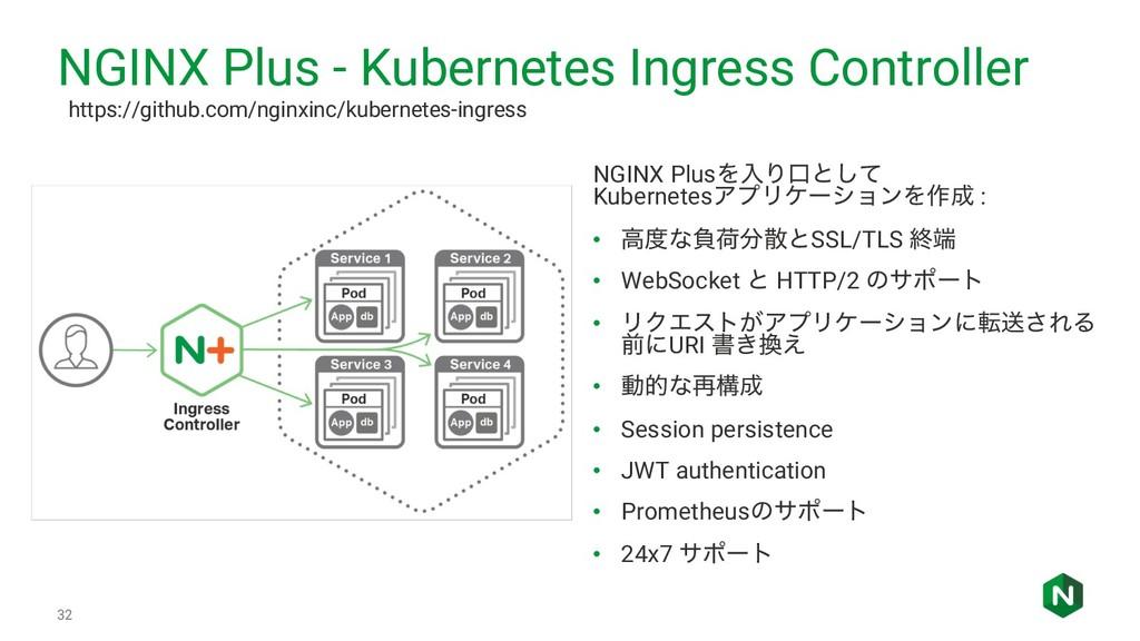 NGINX Plus - Kubernetes Ingress Controller NGIN...