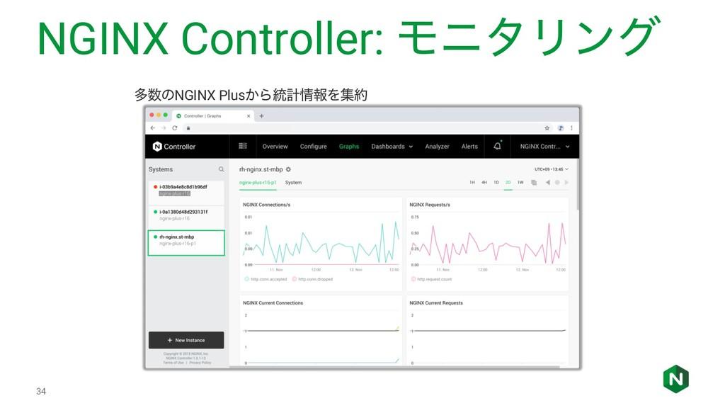 NGINX Controller: ϞχλϦϯά 34 ଟͷNGINX Plus͔Β౷ܭใ...