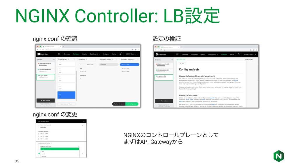 NGINX Controller: LBઃఆ 35 nginx.conf ͷ֬ nginx....