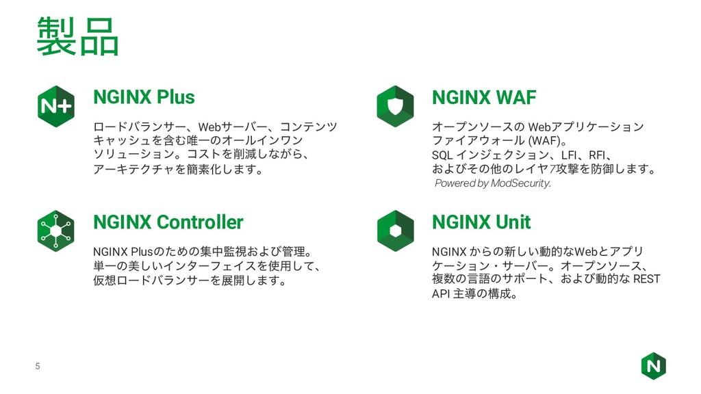 NGINX Unit NGINX ͔Βͷ৽͍͠ಈతͳWebͱΞϓϦ έʔγϣϯɾαʔόʔɻΦʔ...