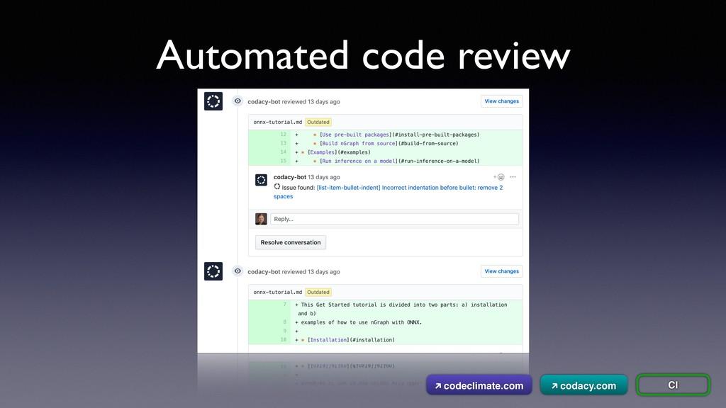 Automated code review ↗ codacy.com CI ↗ codecli...