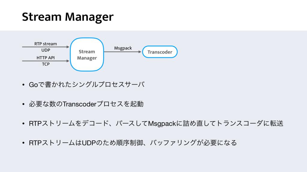 Stream Manager Transcoder Stream Manager RTP s...