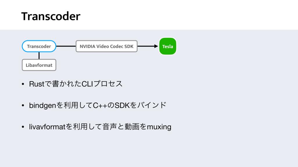 Transcoder • RustͰॻ͔ΕͨCLIϓϩηε  • bindgenΛར༻ͯ͠C+...