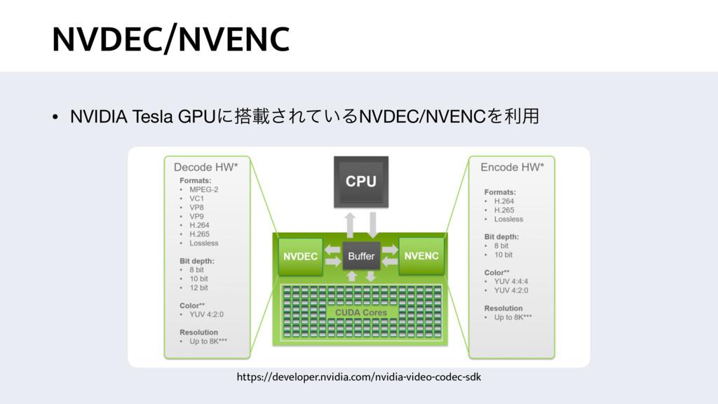 NVDEC/NVENC • NVIDIA Tesla GPUʹࡌ͞Ε͍ͯΔNVDEC/NVE...