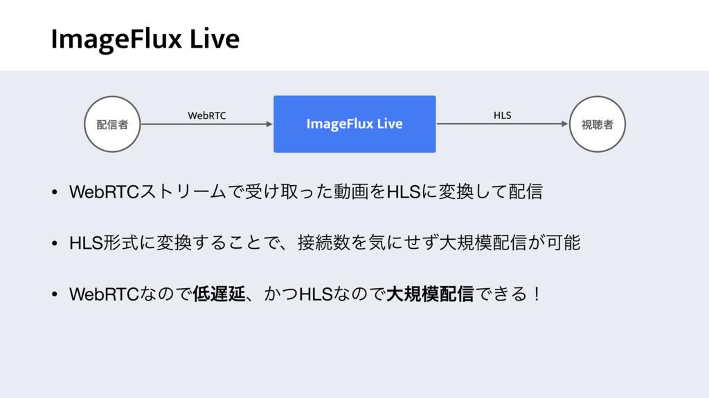 ImageFlux Live ৴ऀ ImageFlux Live WebRTC HLS ࢹௌ...