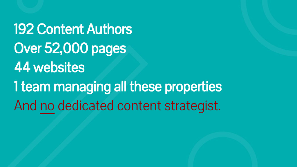 192 Content Authors Over 52,000 pages 44 websit...