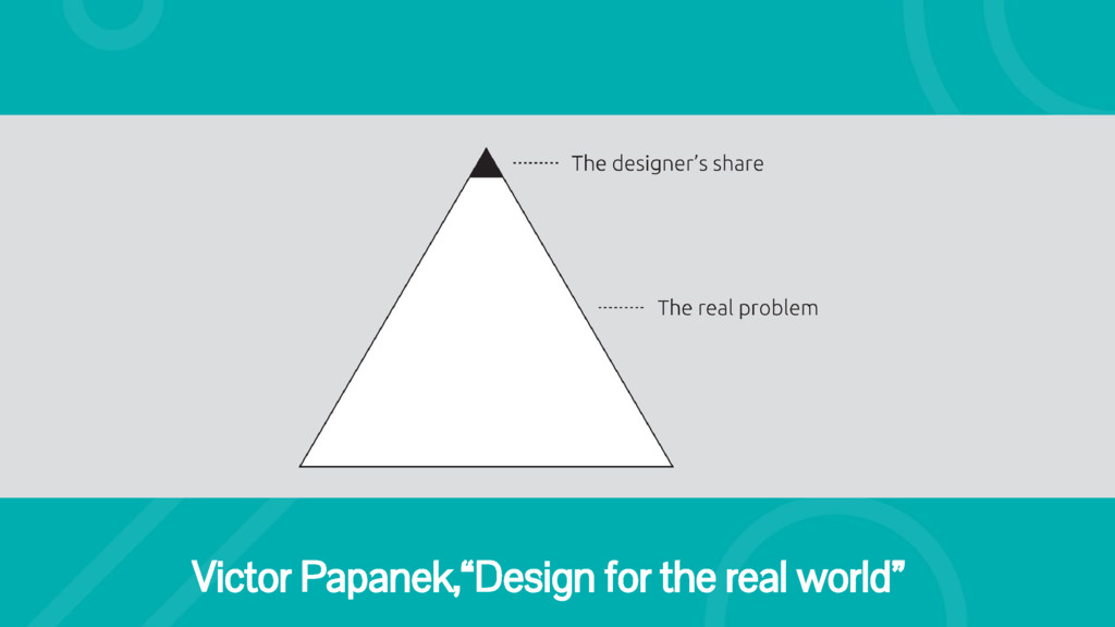 """Victor Papanek,""""Design for the real world"""""""