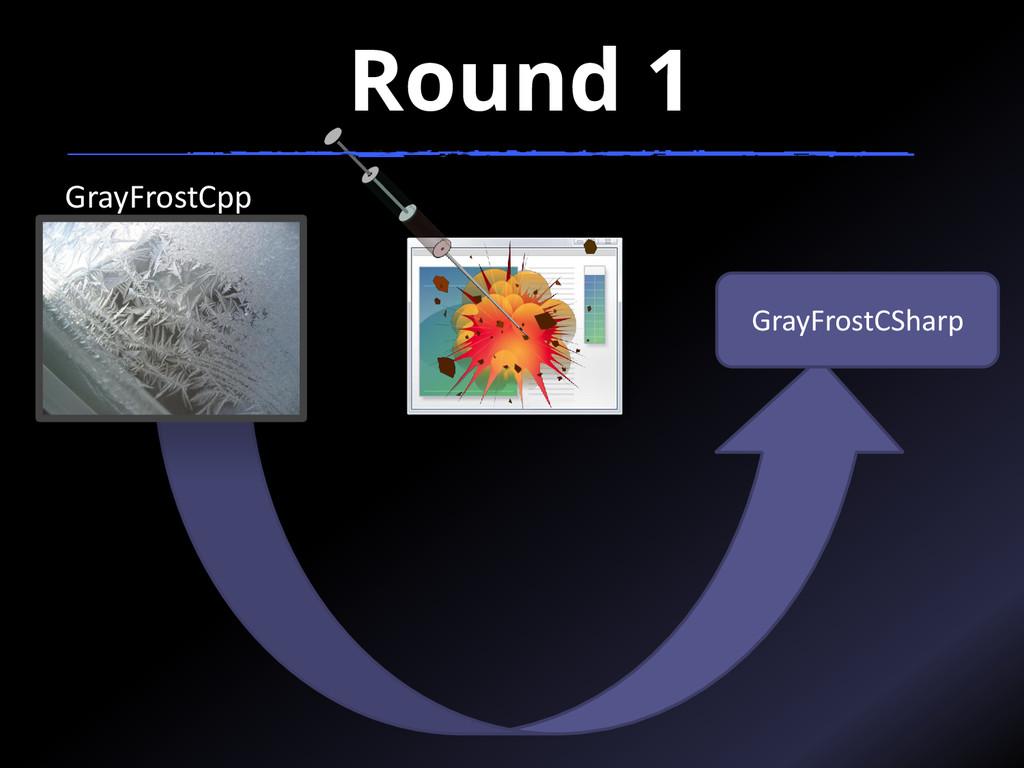 Round 1 GrayFrostCSharp GrayFrostCpp