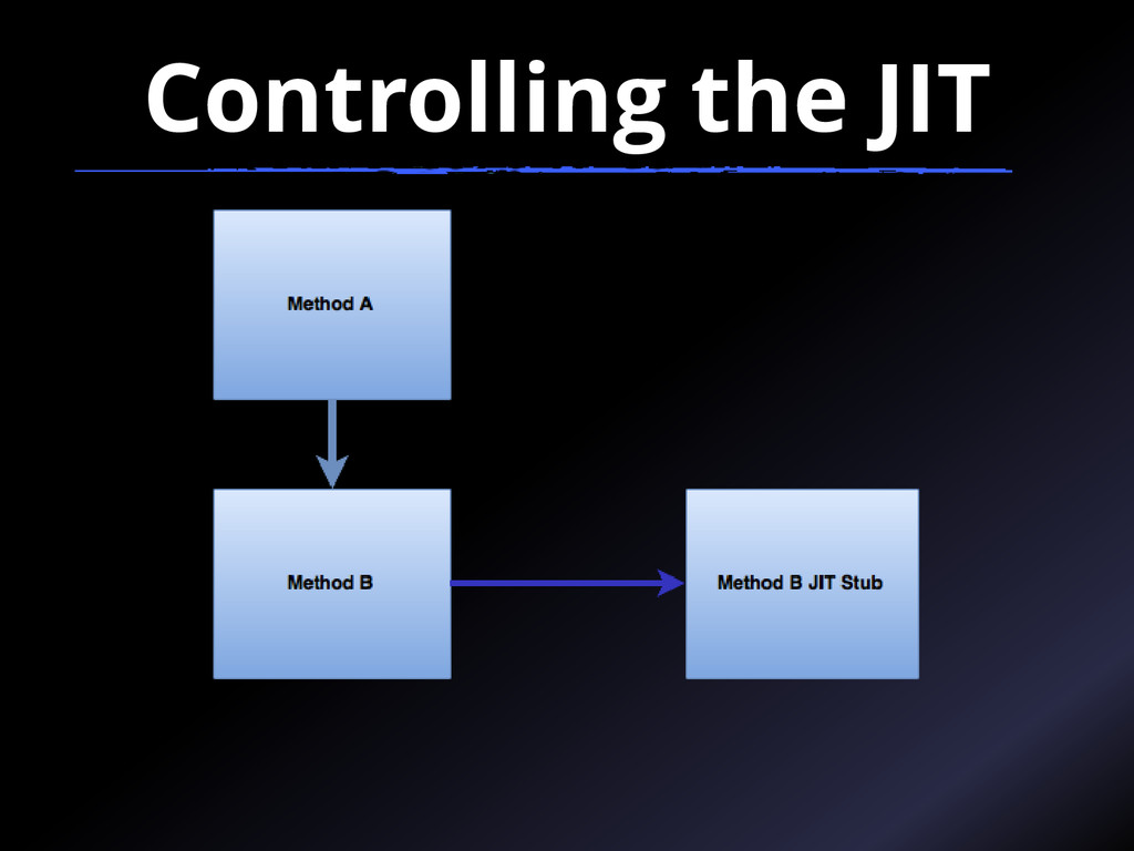 Controlling the JIT