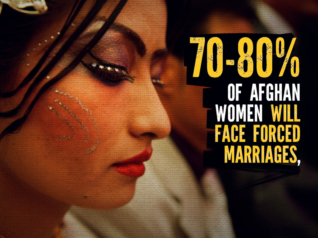 OF AFGHAN WOMEN WILL FACE FORCED MARRIAGES, 70-...