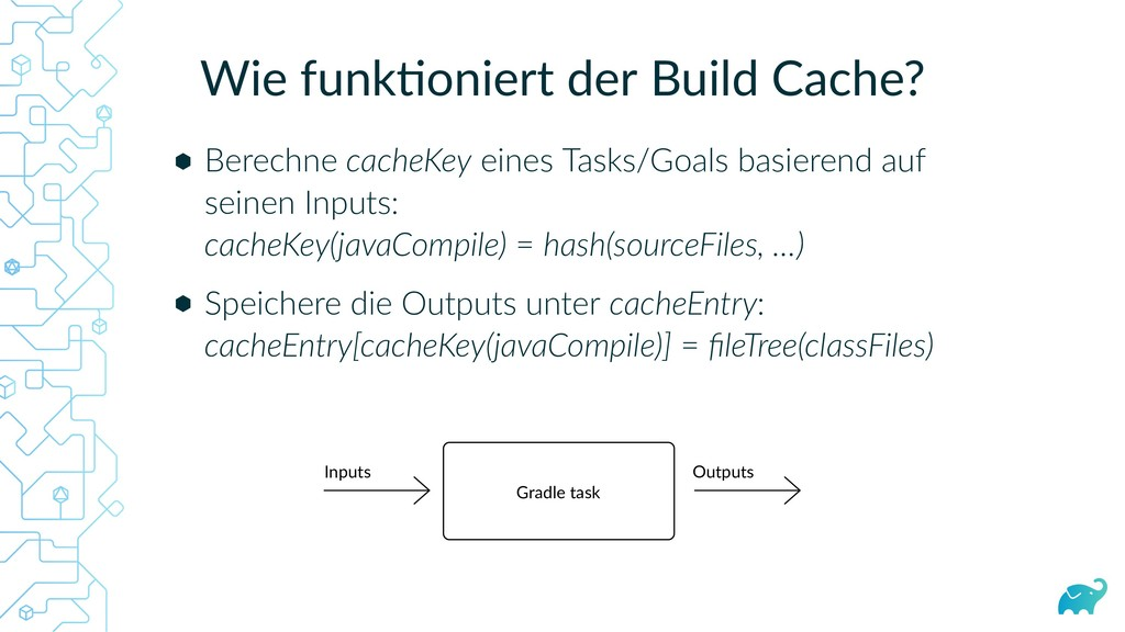 Wie funk oniert der Build Cache? Berechne cache...