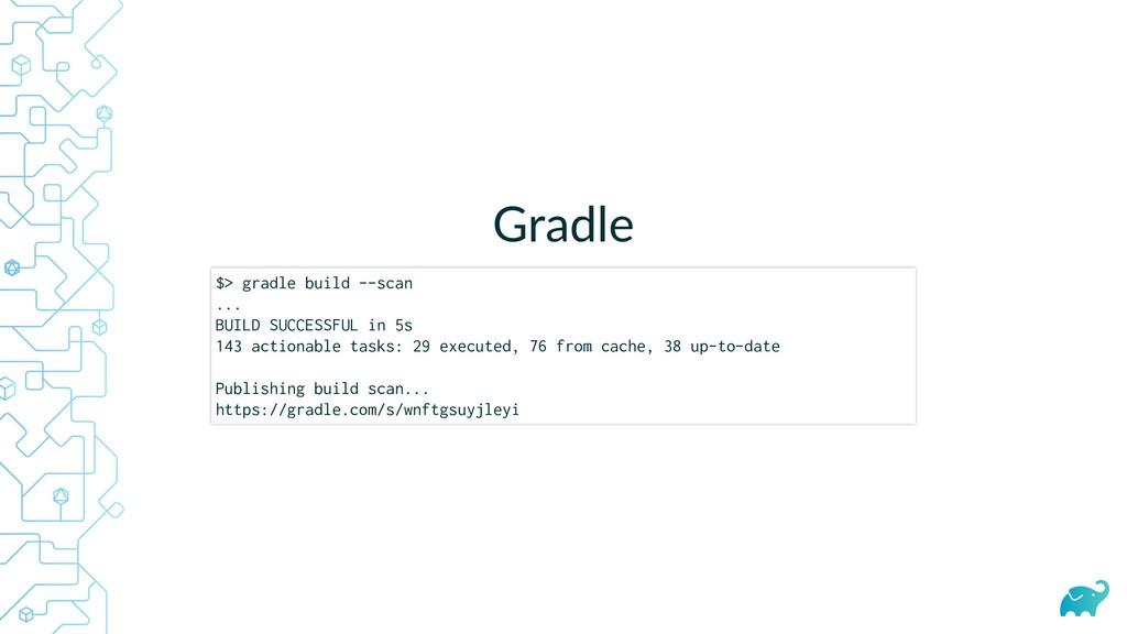 Gradle $> gradle build --scan ... BUILD SUCCESS...