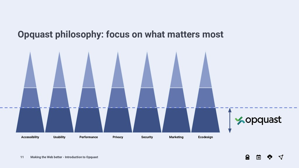 11 Opquast philosophy: focus on what matters mo...
