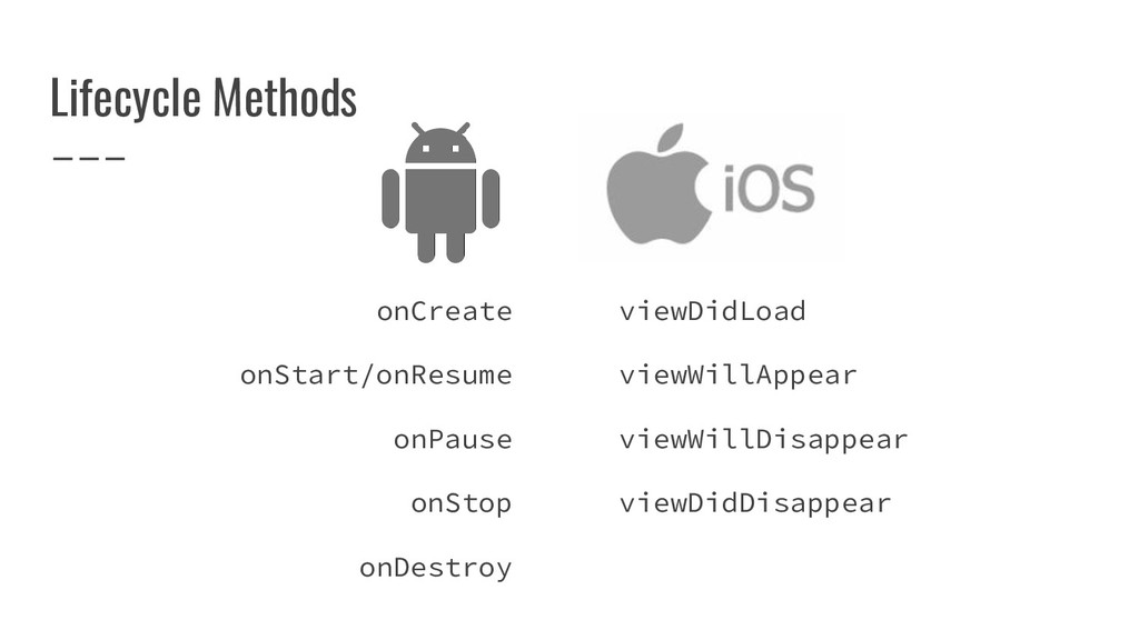 Lifecycle Methods onCreate onStart/onResume onP...