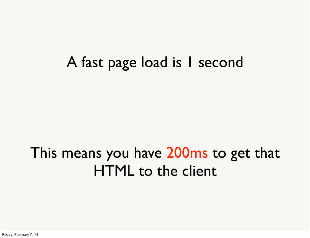 A fast page load is 1 second This means you hav...