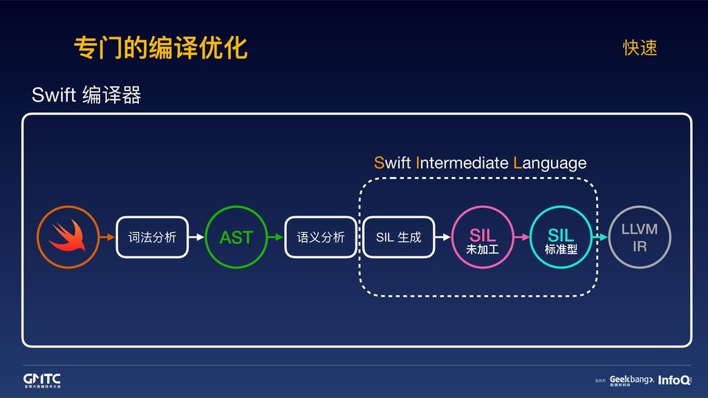 专⻔门的编译优化 词法分析 语义分析 SIL ⽣生成 AST Swift 编译器器 SIL 未...