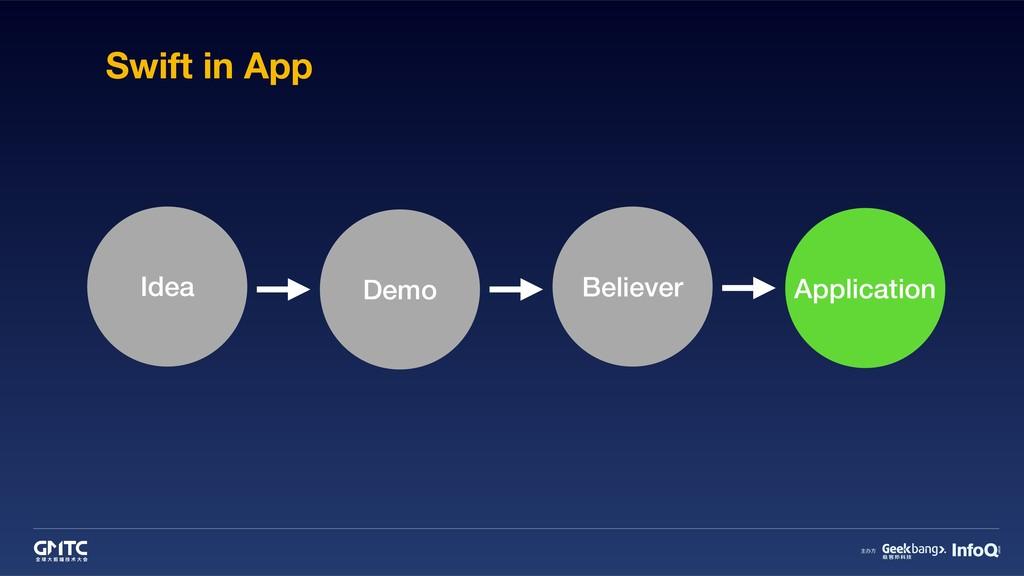 Swift in App Idea Demo Believer Application