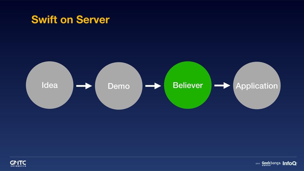 Swift on Server Idea Demo Believer Application