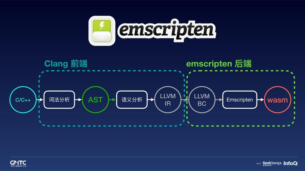 词法分析 语义分析 AST LLVM IR C/C++ Emscripten wasm Cla...
