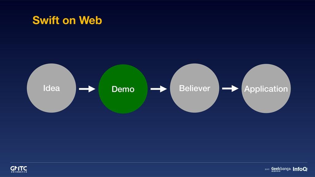 Swift on Web Idea Demo Believer Application
