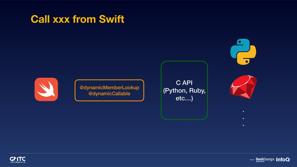 Call xxx from Swift @dynamicMemberLookup @dynam...