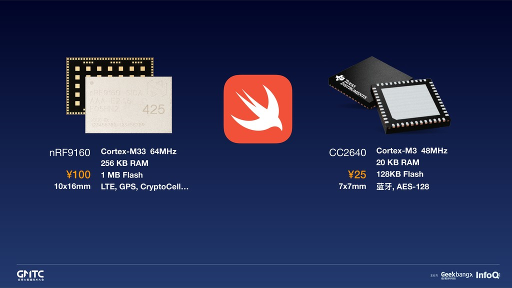 nRF9160 Cortex-M33 64MHz 256 KB RAM 1 MB Flash ...