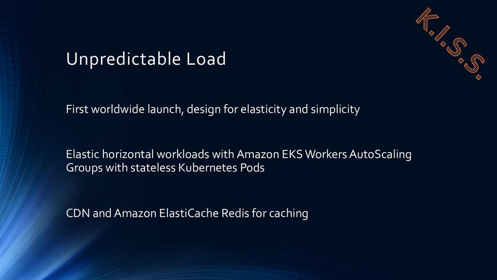 Unpredictable Load First worldwide launch, desi...