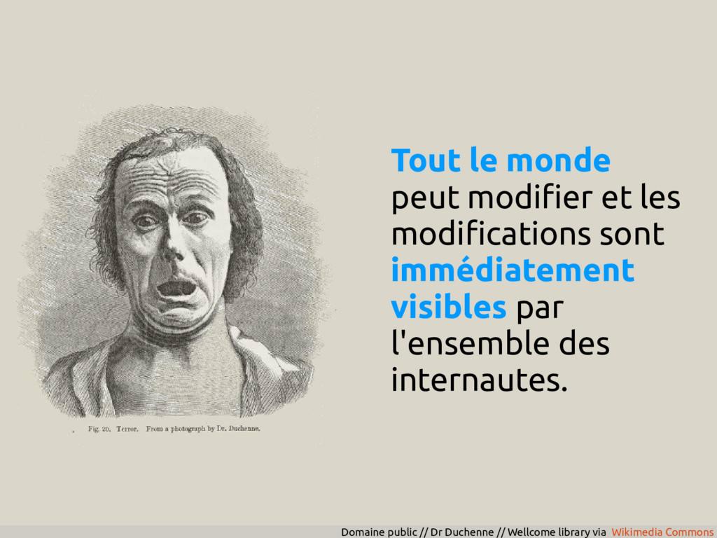 Domaine public // Dr Duchenne // Wellcome libra...